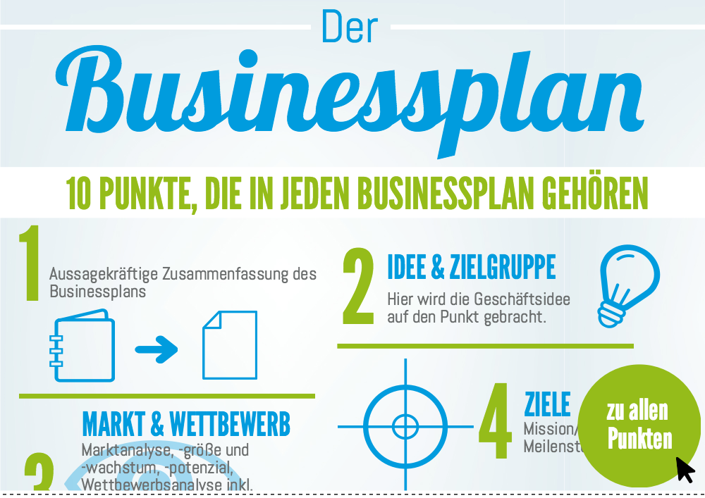 infografik die 10 wichtigsten punkte fr den businessplan - Unternehmensprasentation Beispiele