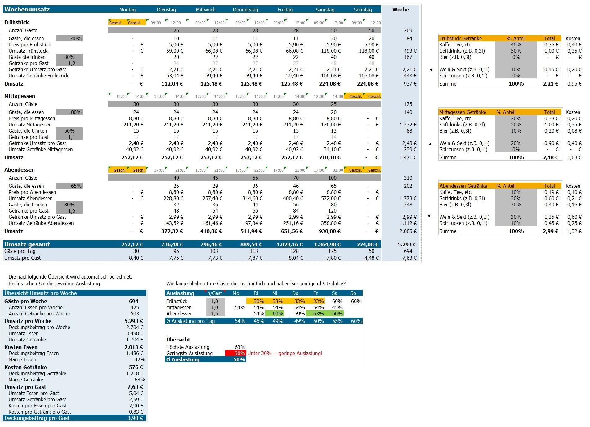 Excel Tool Zur Finanzplanung In Der Gastronomie Downloaden