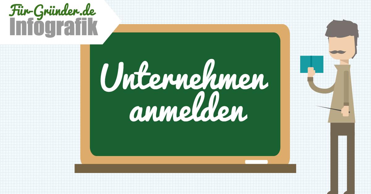 Kleingewerbe anmelden: Ämter, Behörden + Vorlage