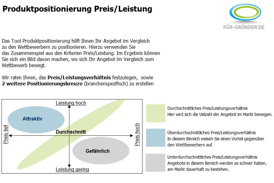 Produktpositionierung und Positionierungskreuz - Tool für den ...