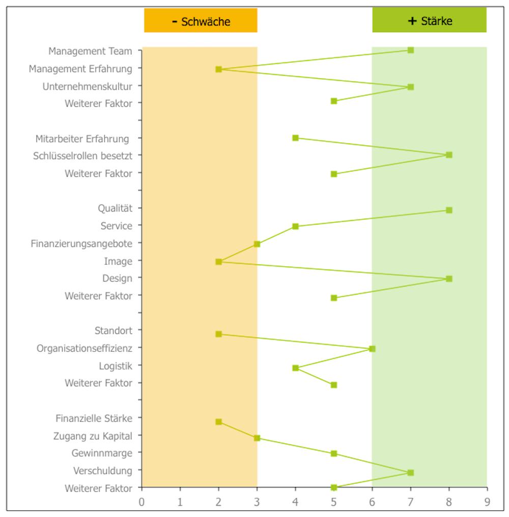 Analyse Schreiben Deutsch Beispiel