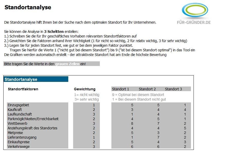 Businessplan Muster - Businessplan Inhalt - Businessplan erstellen lassen